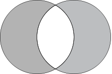 Two  intersecting circles